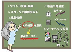 日本企業で学んだこと