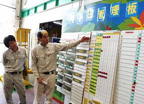 工場内の表示を説明中の「3S侍」社員