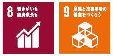 ※アワさんが参加した研修は、SDGsでは以下の分類となります。