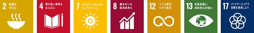 SDGs:2.飢餓をゼロ 4.質の高い教育をみんなに 7.エネルギーをみんなに そしてクリーンに 8.働きがいも経済成長も 12.つくる責任 つかう責任 13.気候変動に具体的な対策を 17.パートナーシップで目標を達成しよう