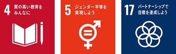 SDGs:4質の高い教育をみんなに 5ジェンダー平等を実現しよう 17パートナーシップで目標を達成しよう