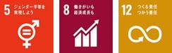 改善SDGs